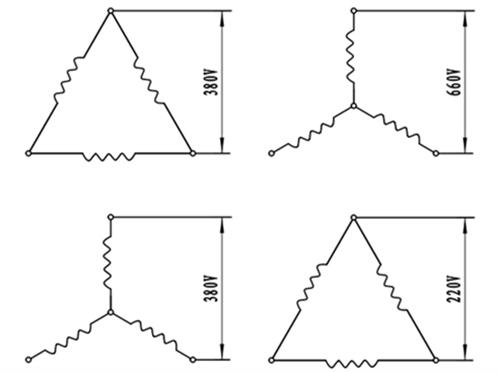 改变定子绕组引接线接法