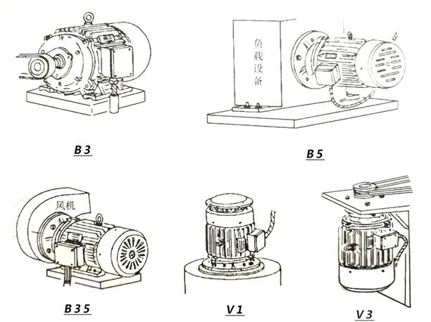 电机安装|电动机安装