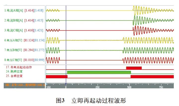 图3 立即再起动过程波形