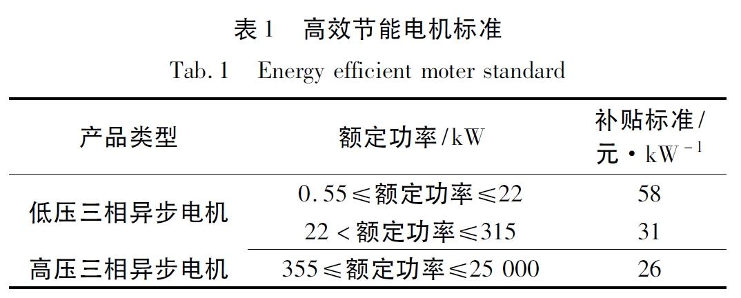 高效节能电机标准